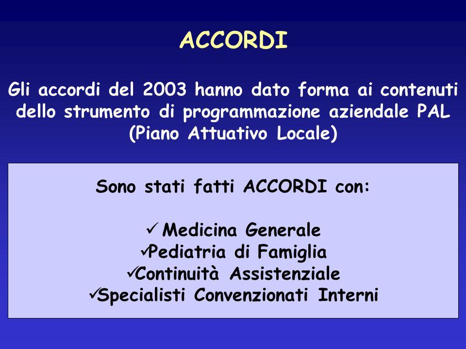 ACCORDI Gli accordi del 2003 hanno dato forma ai contenuti