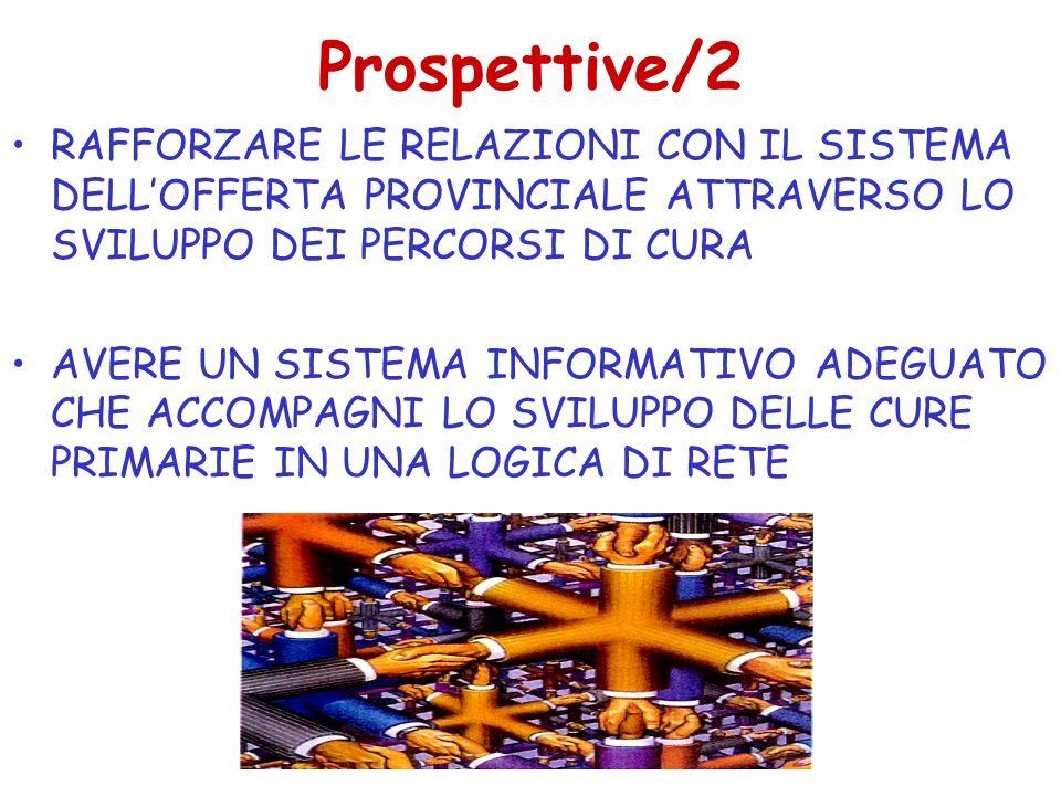 Prospettive/2 RAFFORZARE LE RELAZIONI CON IL SISTEMA DELL'OFFERTA PROVINCIALE ATTRAVERSO LO SVILUPPO DEI PERCORSI DI CURA.