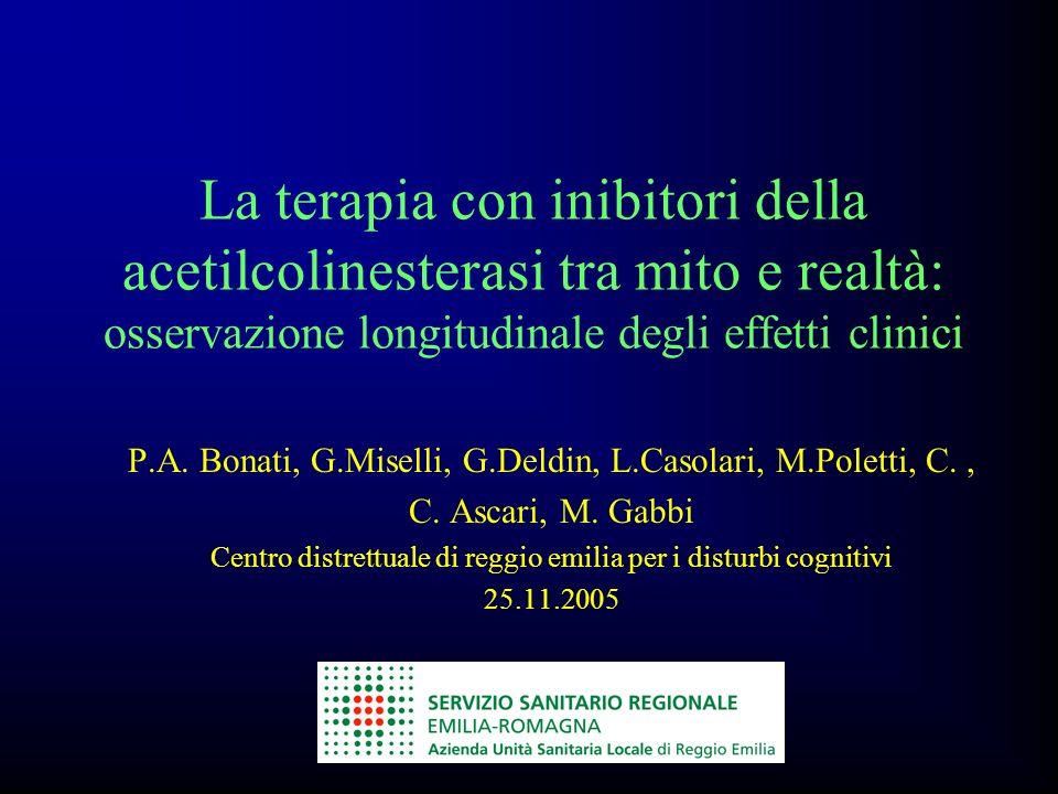 La terapia con inibitori della acetilcolinesterasi tra mito e realtà: osservazione longitudinale degli effetti clinici