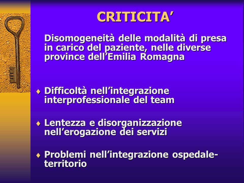 CRITICITA' Disomogeneità delle modalità di presa in carico del paziente, nelle diverse province dell'Emilia Romagna.