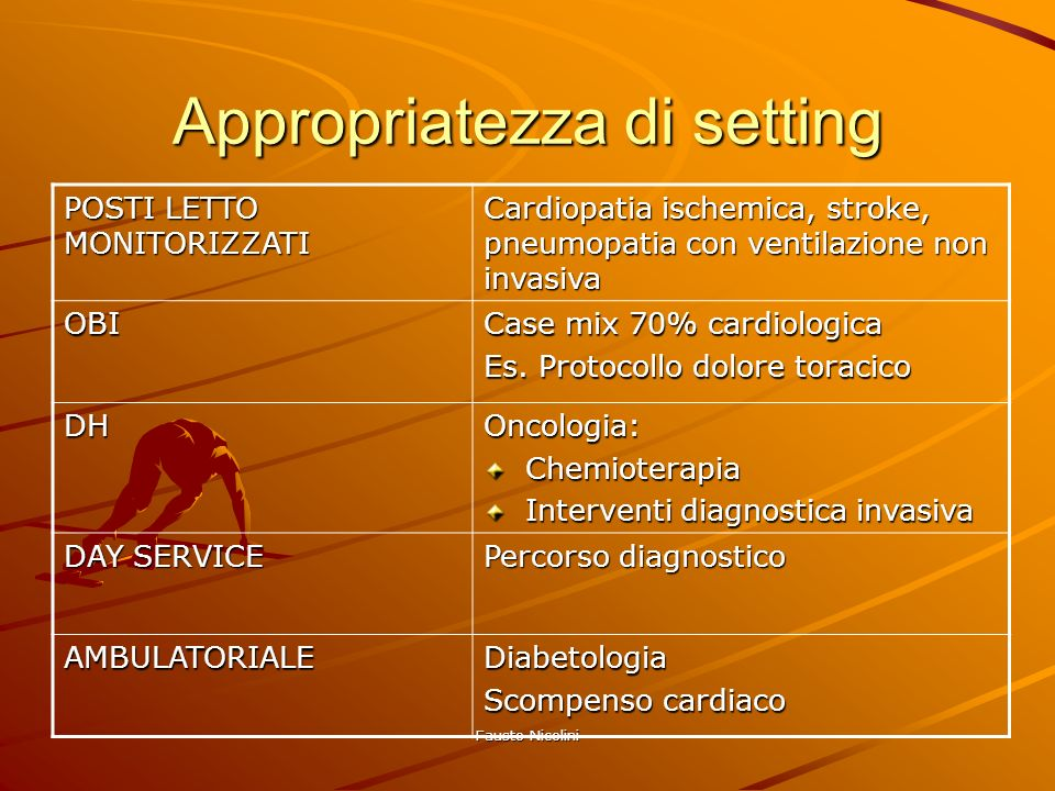 Appropriatezza di setting