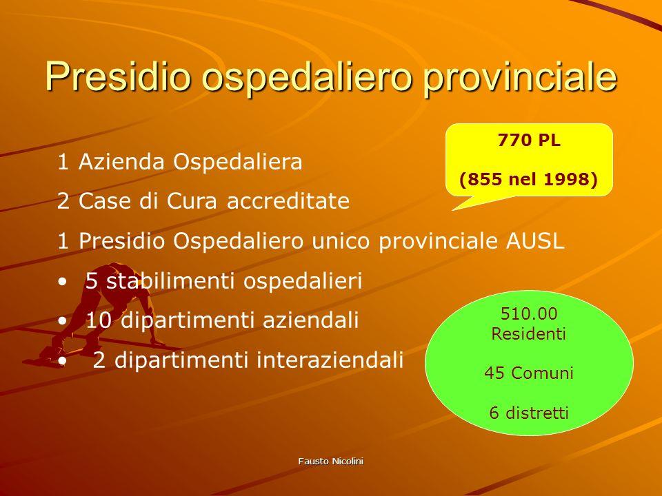 Presidio ospedaliero provinciale