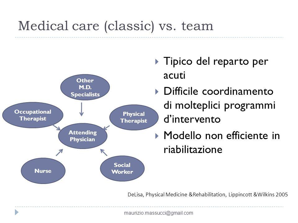 Medical care (classic) vs. team