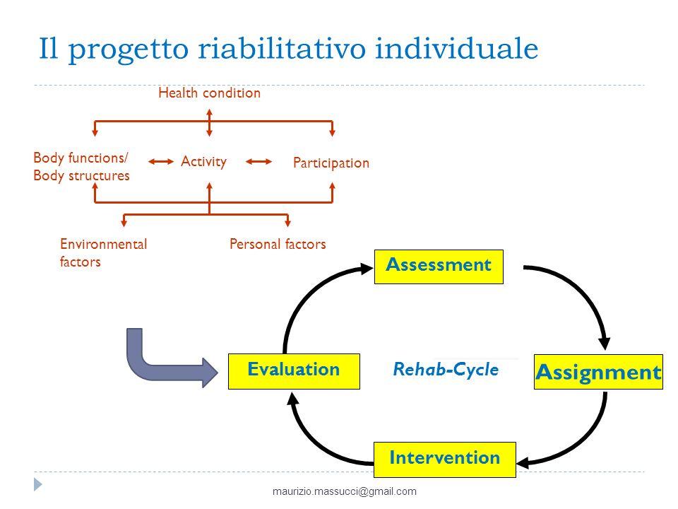 Il progetto riabilitativo individuale