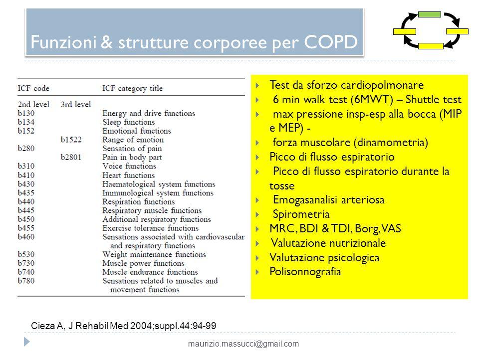 Funzioni & strutture corporee per COPD
