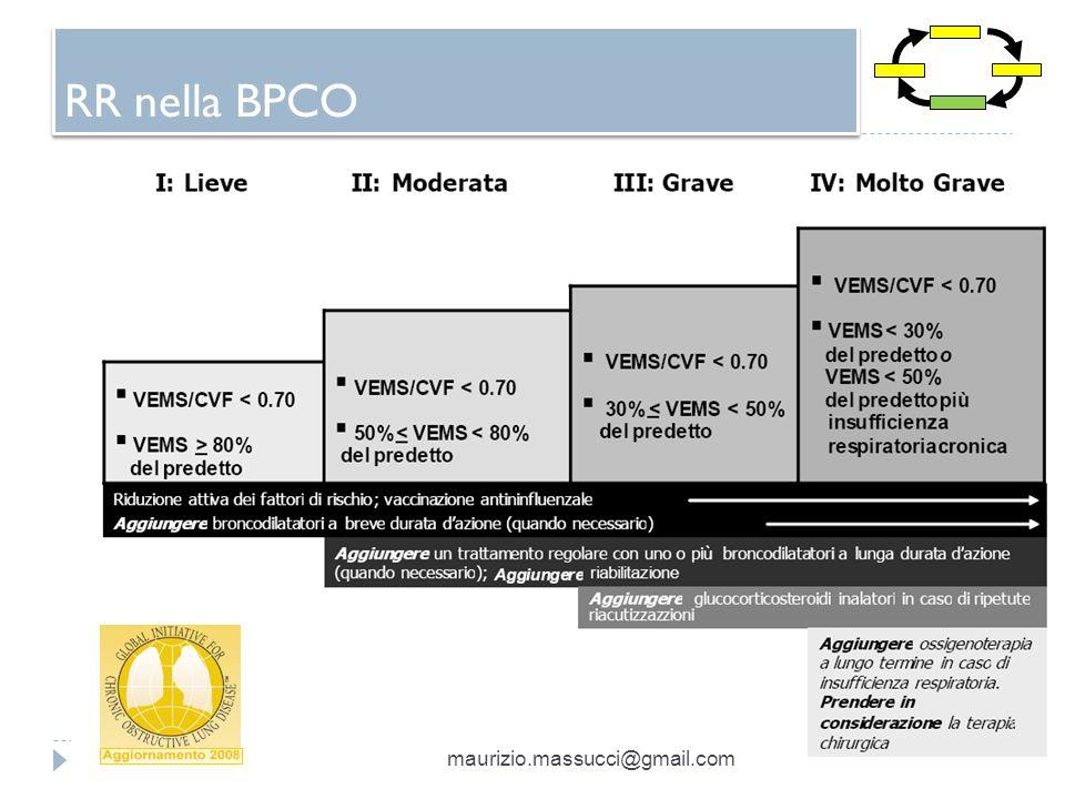 RR nella BPCO maurizio.massucci@gmail.com