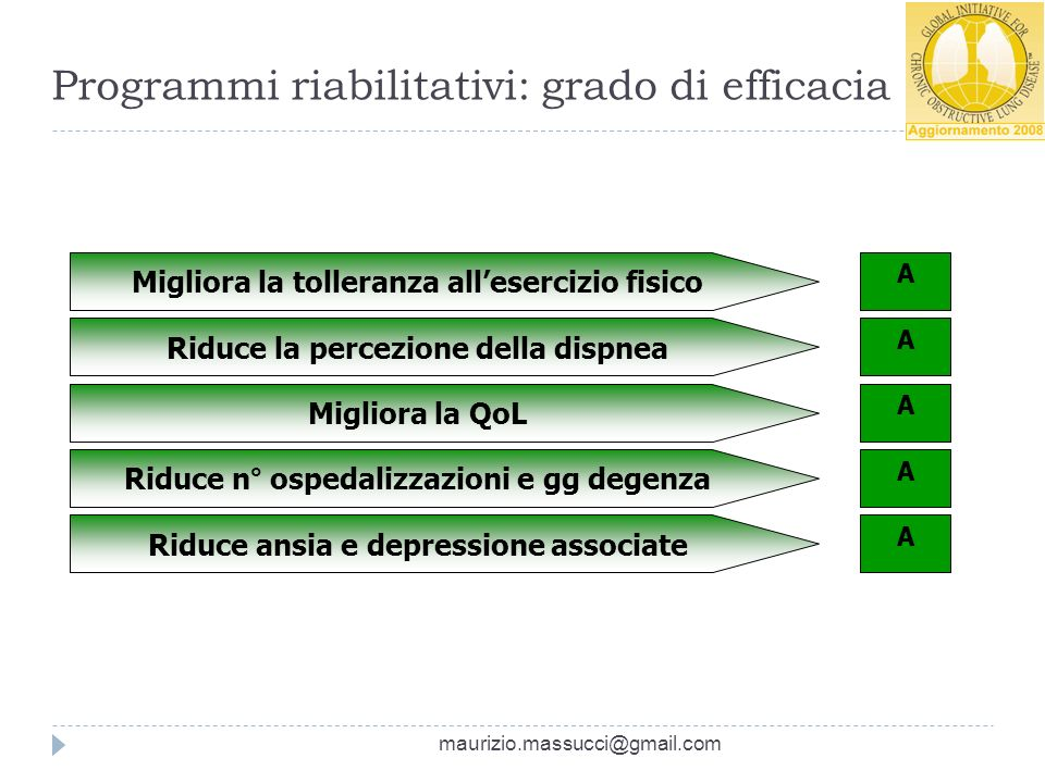 Programmi riabilitativi: grado di efficacia