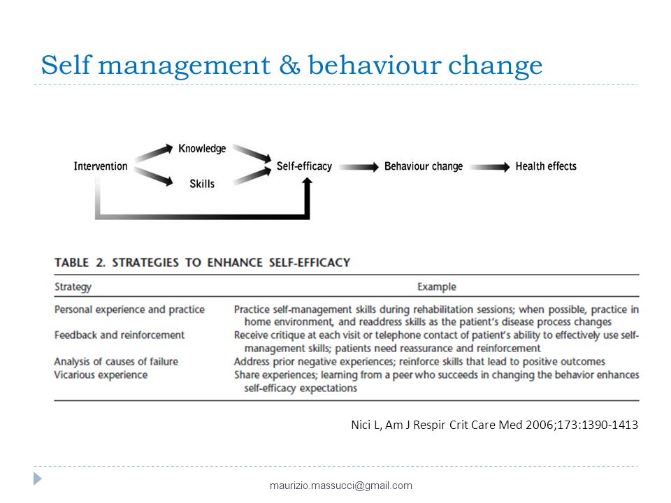 Self management & behaviour change
