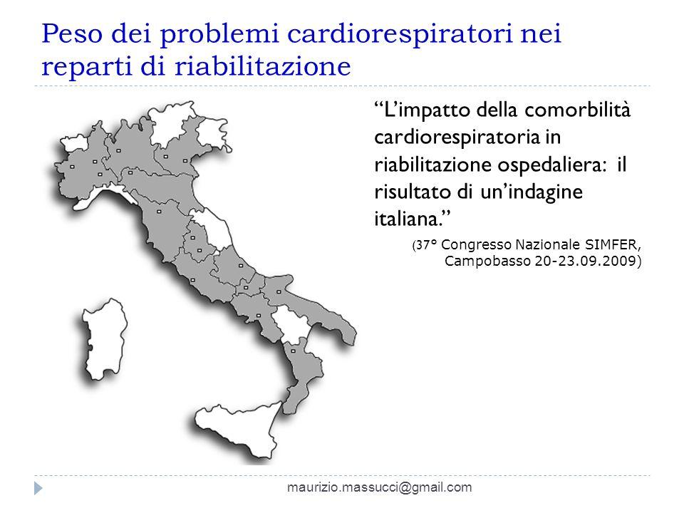 Peso dei problemi cardiorespiratori nei reparti di riabilitazione