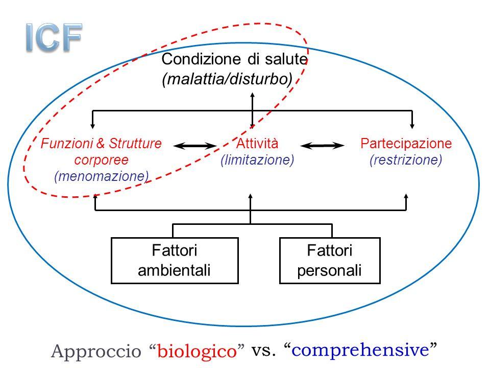 Approccio biologico