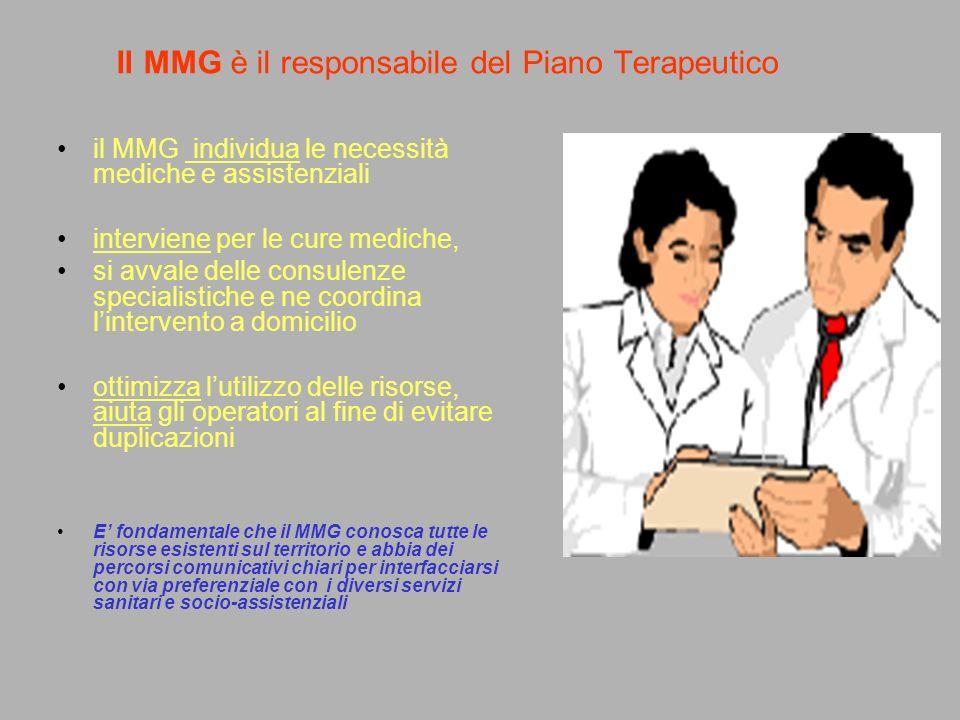 Il MMG è il responsabile del Piano Terapeutico