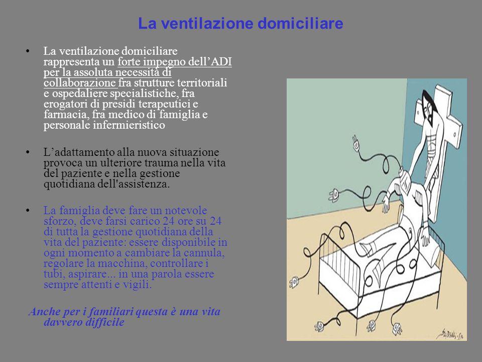 La ventilazione domiciliare