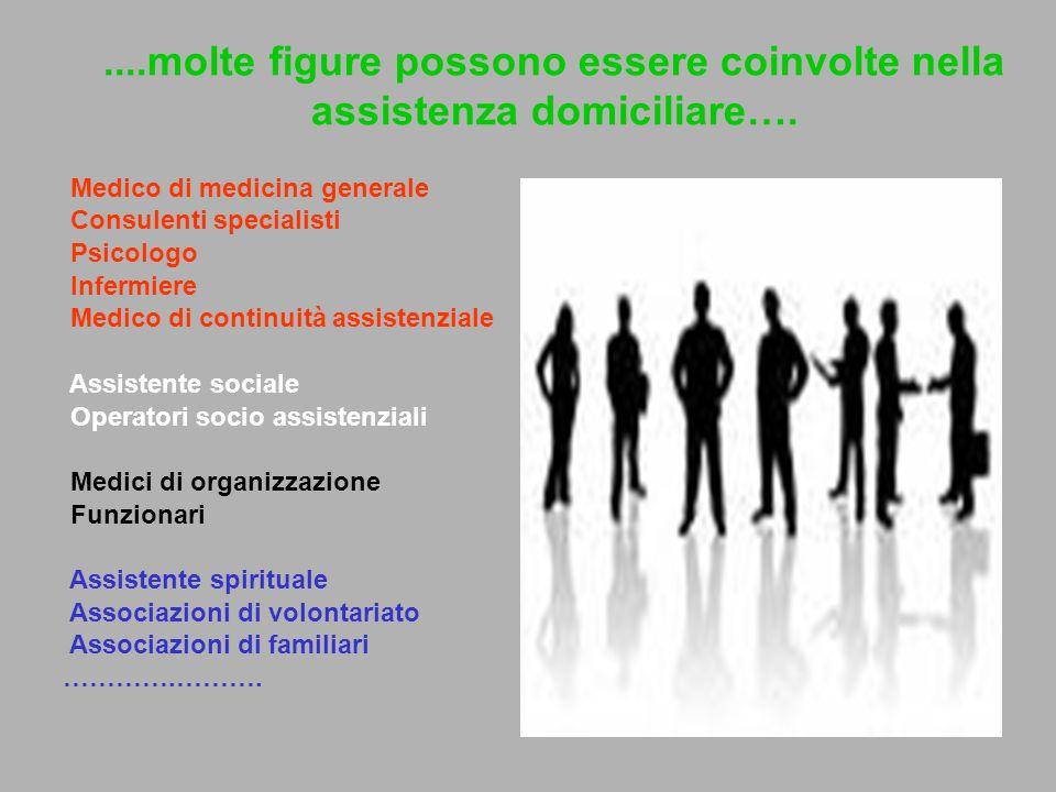 ....molte figure possono essere coinvolte nella assistenza domiciliare….