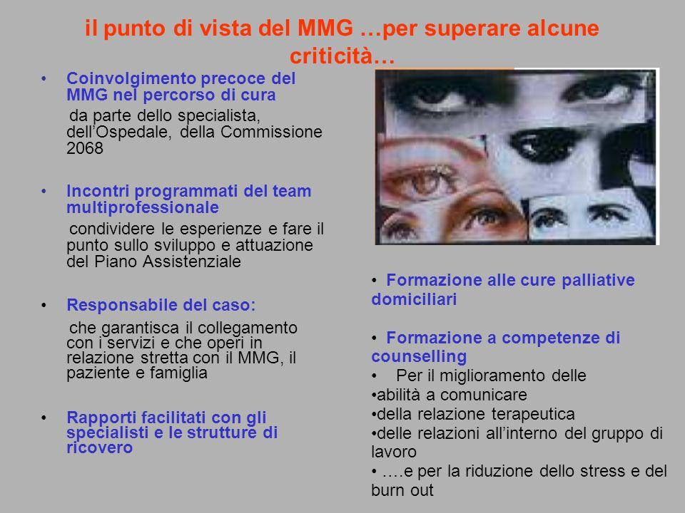 il punto di vista del MMG …per superare alcune criticità…