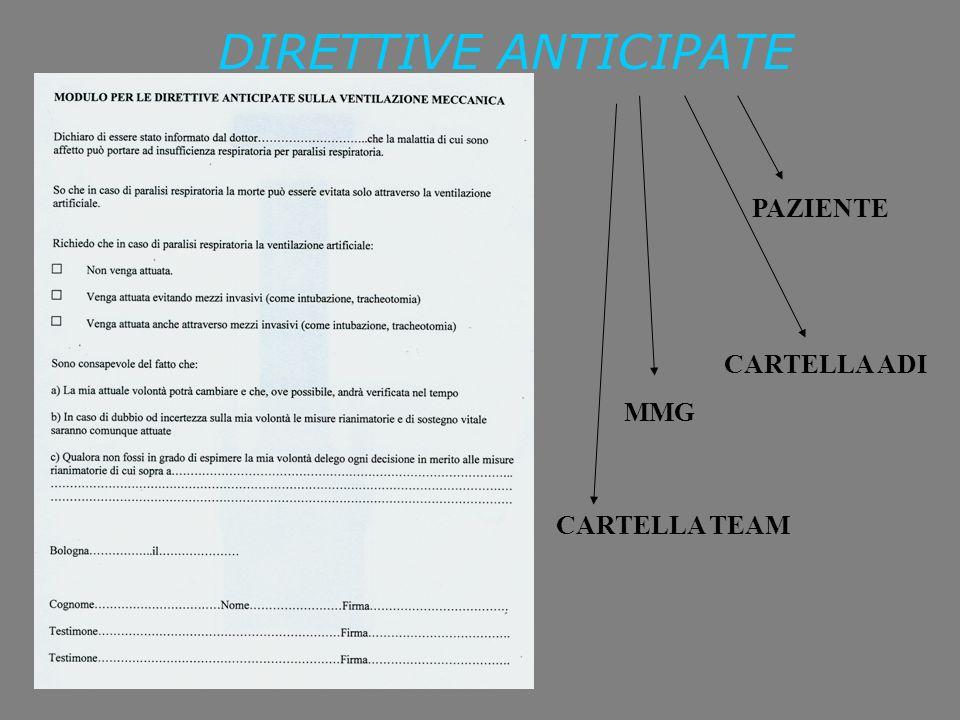 DIRETTIVE ANTICIPATE PAZIENTE CARTELLA ADI MMG CARTELLA TEAM