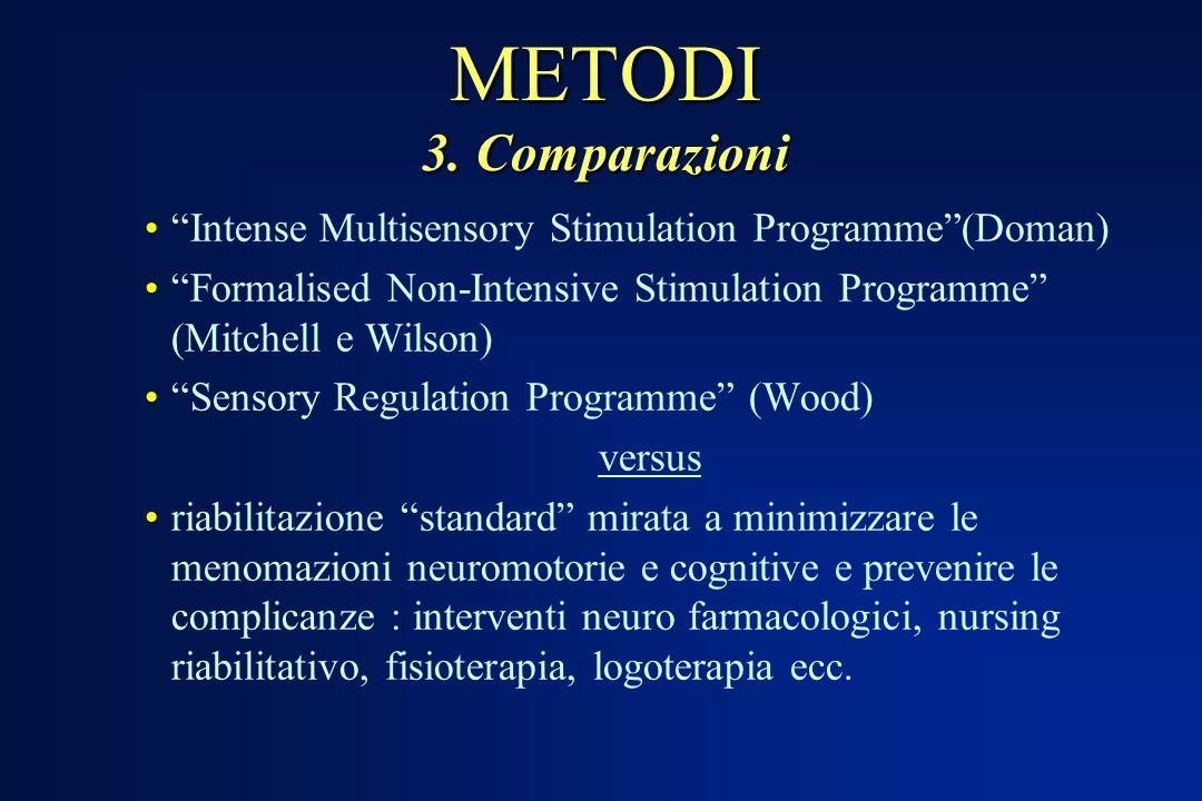METODI 3. Comparazioni Intense Multisensory Stimulation Programme (Doman) Formalised Non-Intensive Stimulation Programme (Mitchell e Wilson)