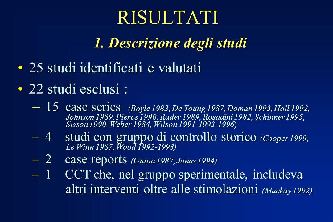 RISULTATI 1. Descrizione degli studi