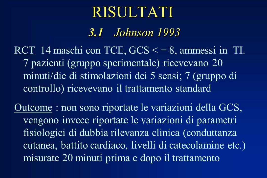 RISULTATI 3.1 Johnson 1993