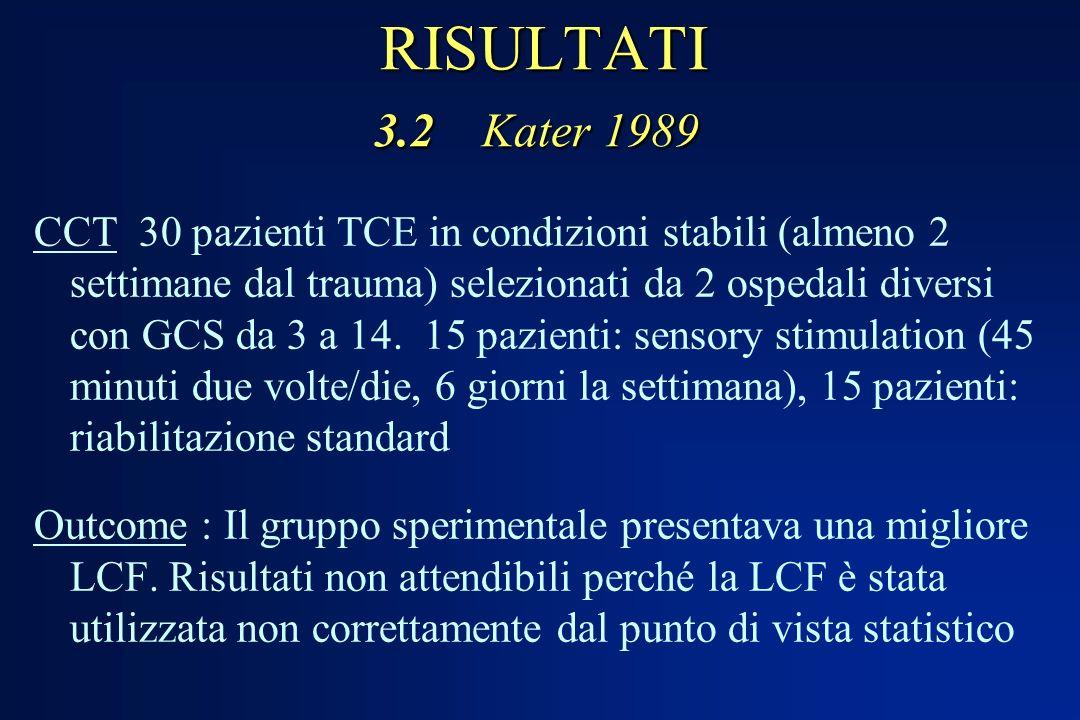 RISULTATI 3.2 Kater 1989