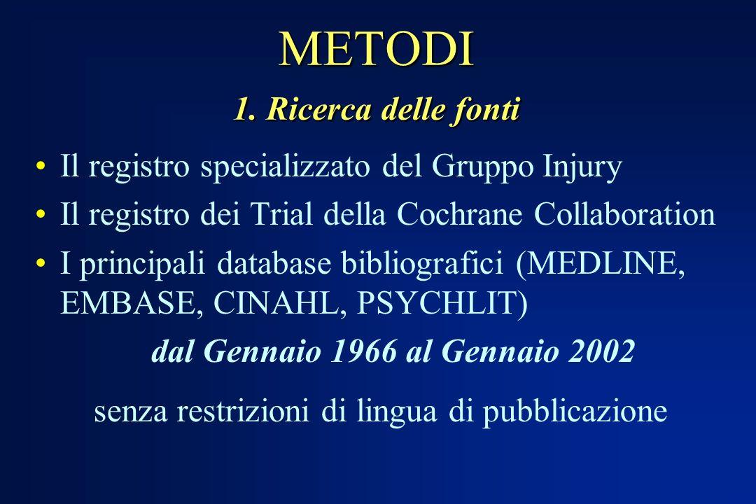 METODI 1. Ricerca delle fonti