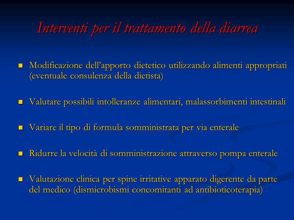 Interventi per il trattamento della diarrea