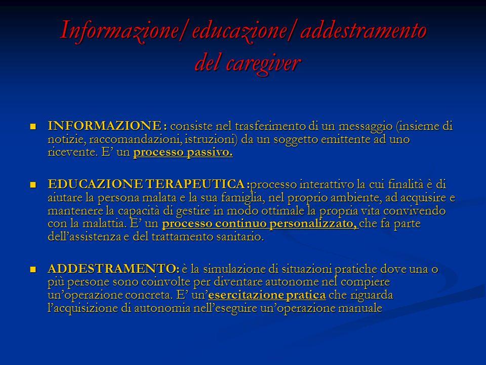 Informazione/educazione/addestramento del caregiver