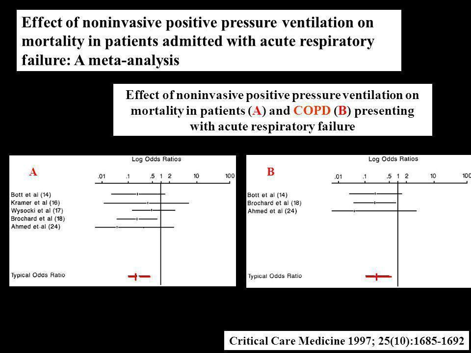 Critical Care Medicine 1997; 25(10):1685-1692