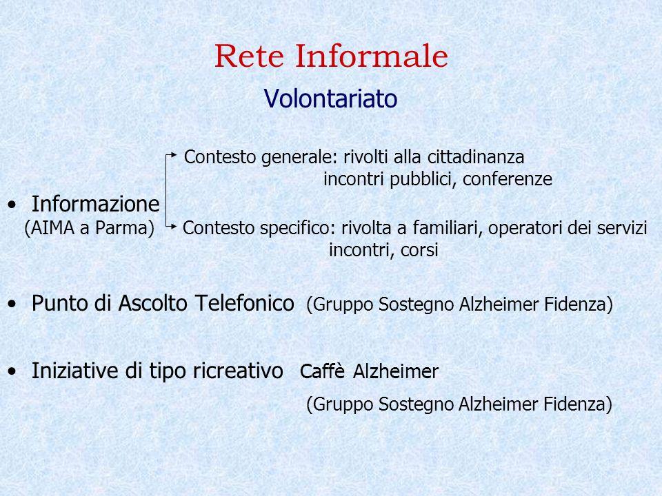 Rete Informale Volontariato Informazione