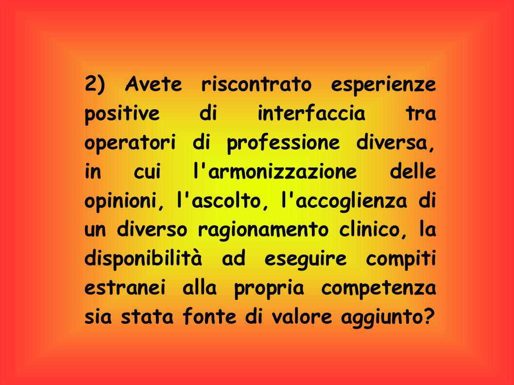 2) Avete riscontrato esperienze positive di interfaccia tra operatori di professione diversa, in cui l armonizzazione delle opinioni, l ascolto, l accoglienza di un diverso ragionamento clinico, la disponibilità ad eseguire compiti estranei alla propria competenza sia stata fonte di valore aggiunto