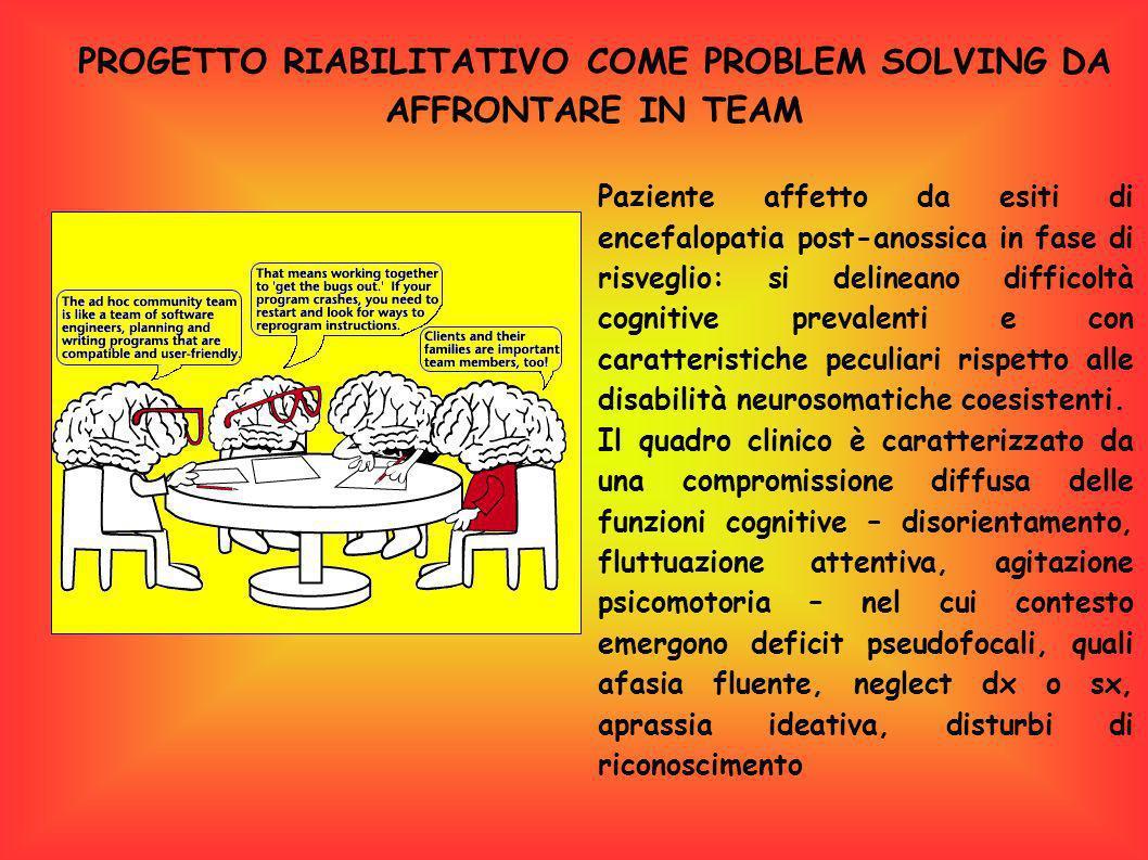 PROGETTO RIABILITATIVO COME PROBLEM SOLVING DA AFFRONTARE IN TEAM