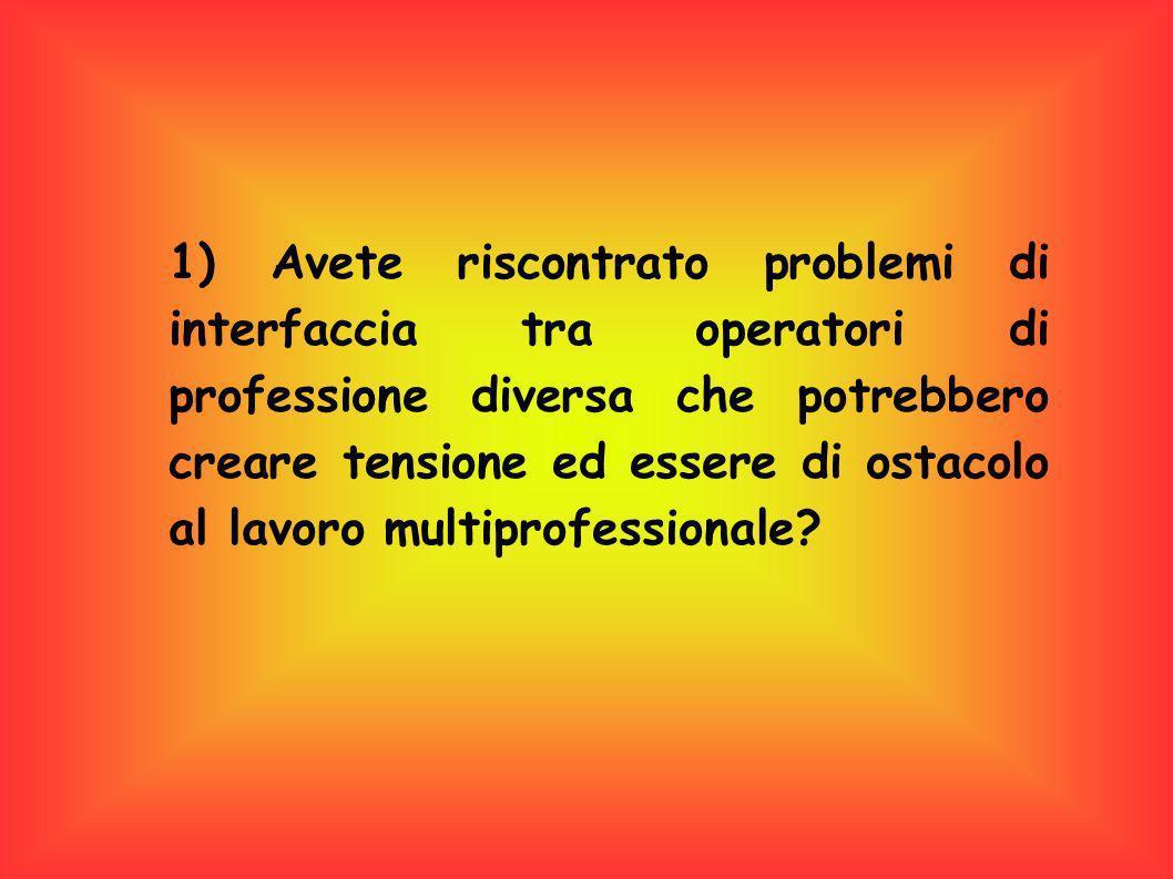 1) Avete riscontrato problemi di interfaccia tra operatori di professione diversa che potrebbero creare tensione ed essere di ostacolo al lavoro multiprofessionale