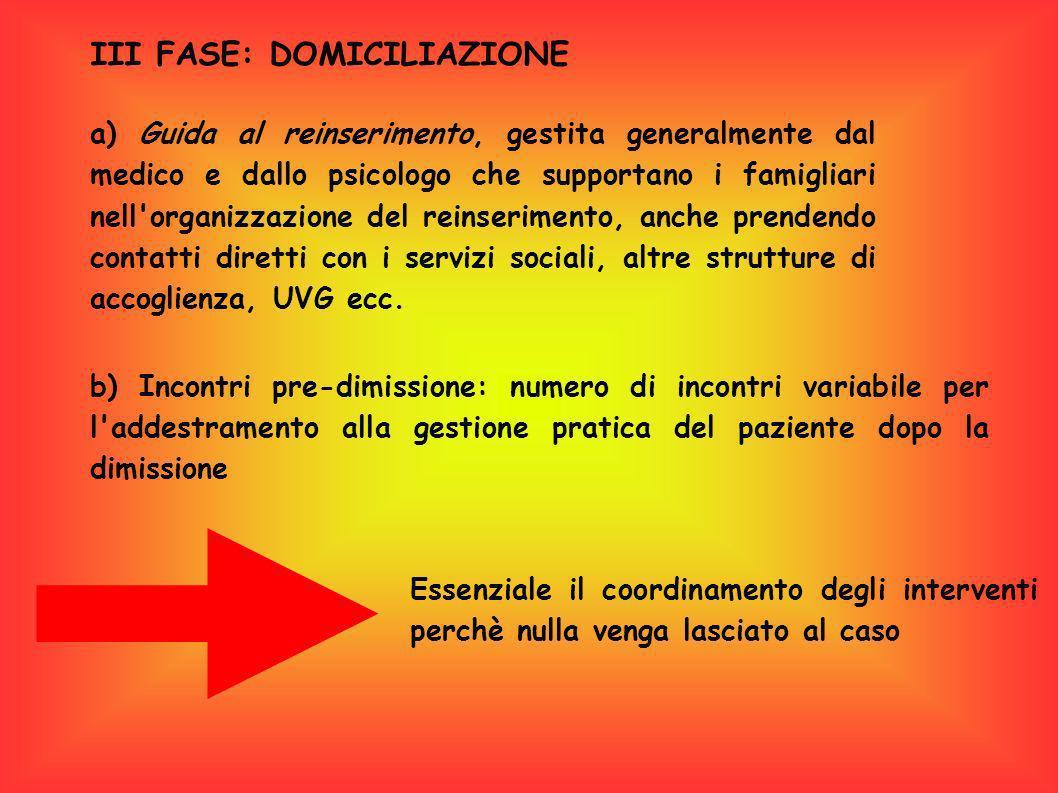 III FASE: DOMICILIAZIONE
