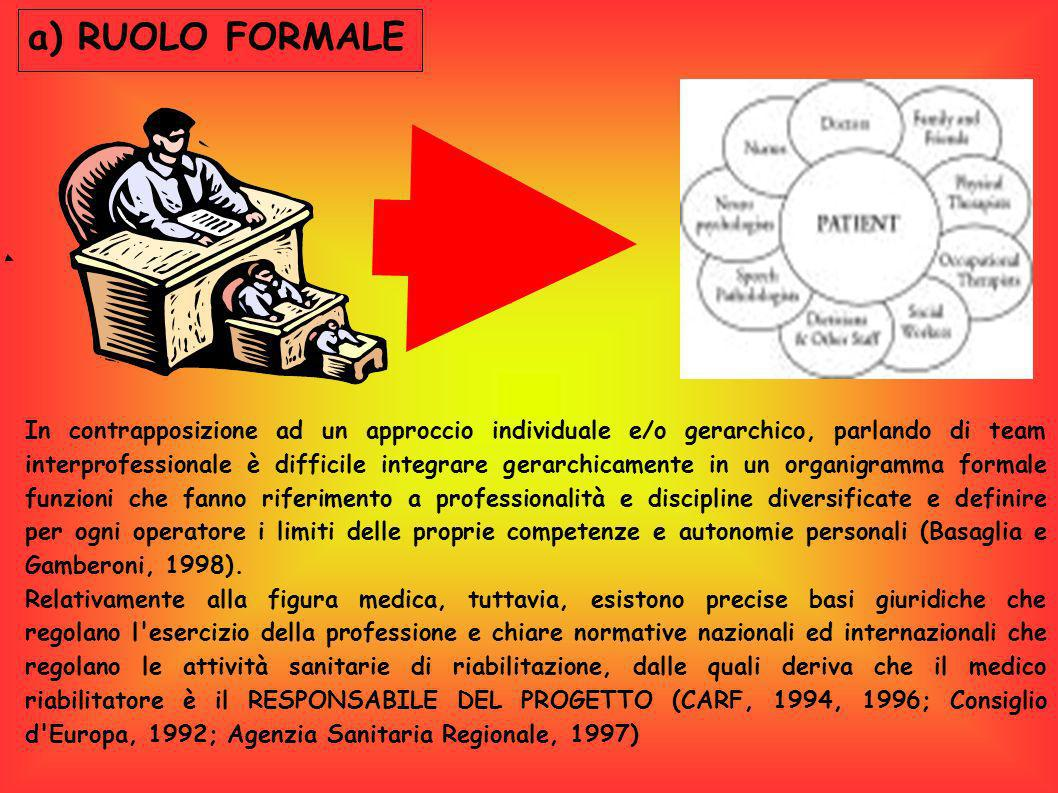 a) RUOLO FORMALE