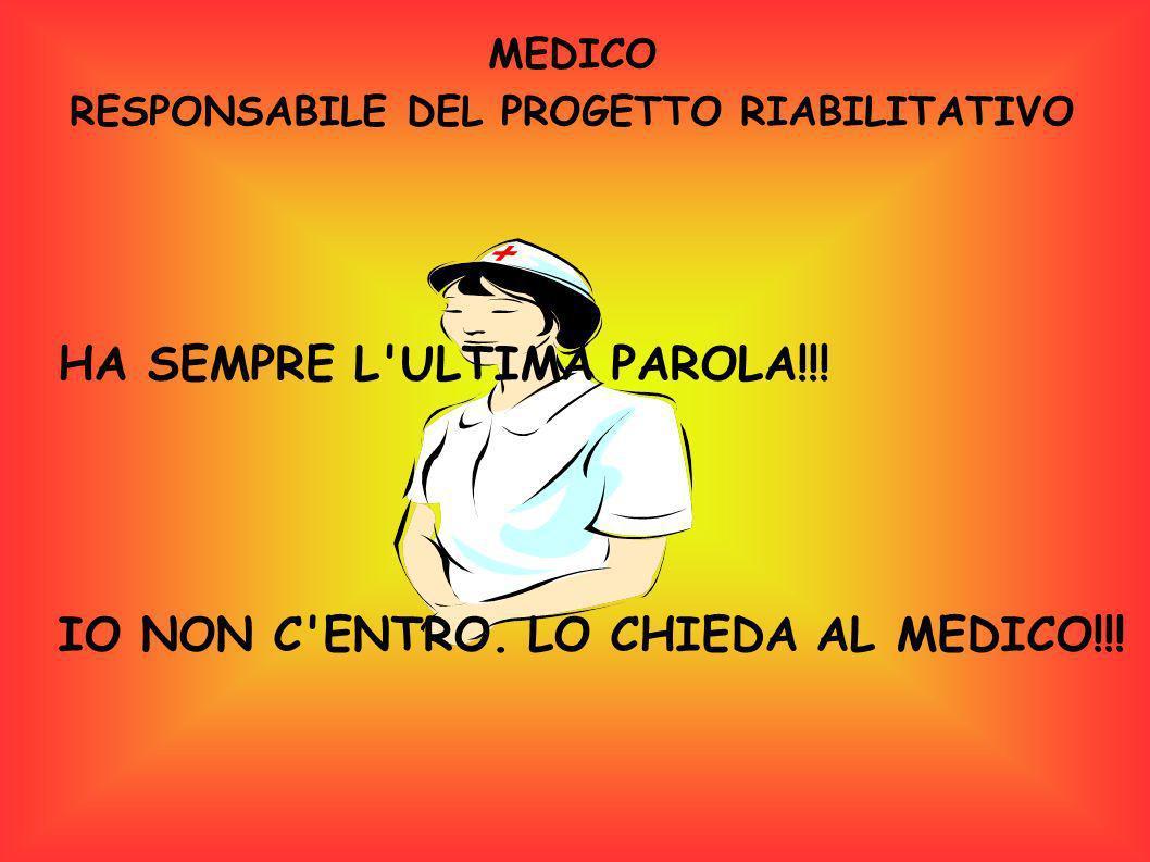 MEDICO RESPONSABILE DEL PROGETTO RIABILITATIVO