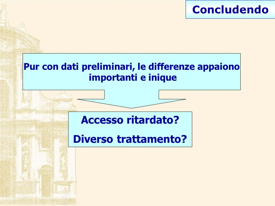 Pur con dati preliminari, le differenze appaiono