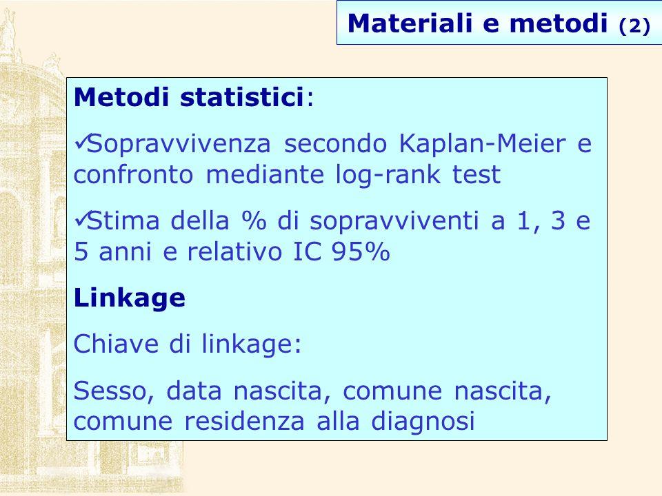 Materiali e metodi (2) Metodi statistici: Sopravvivenza secondo Kaplan-Meier e confronto mediante log-rank test.