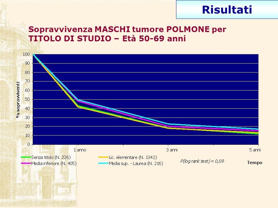 Risultati Sopravvivenza MASCHI tumore POLMONE per TITOLO DI STUDIO – Età 50-69 anni