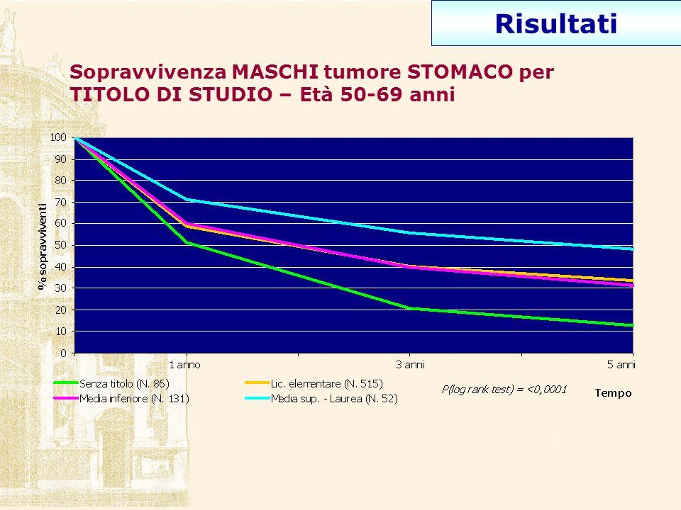 Risultati Sopravvivenza MASCHI tumore STOMACO per TITOLO DI STUDIO – Età 50-69 anni