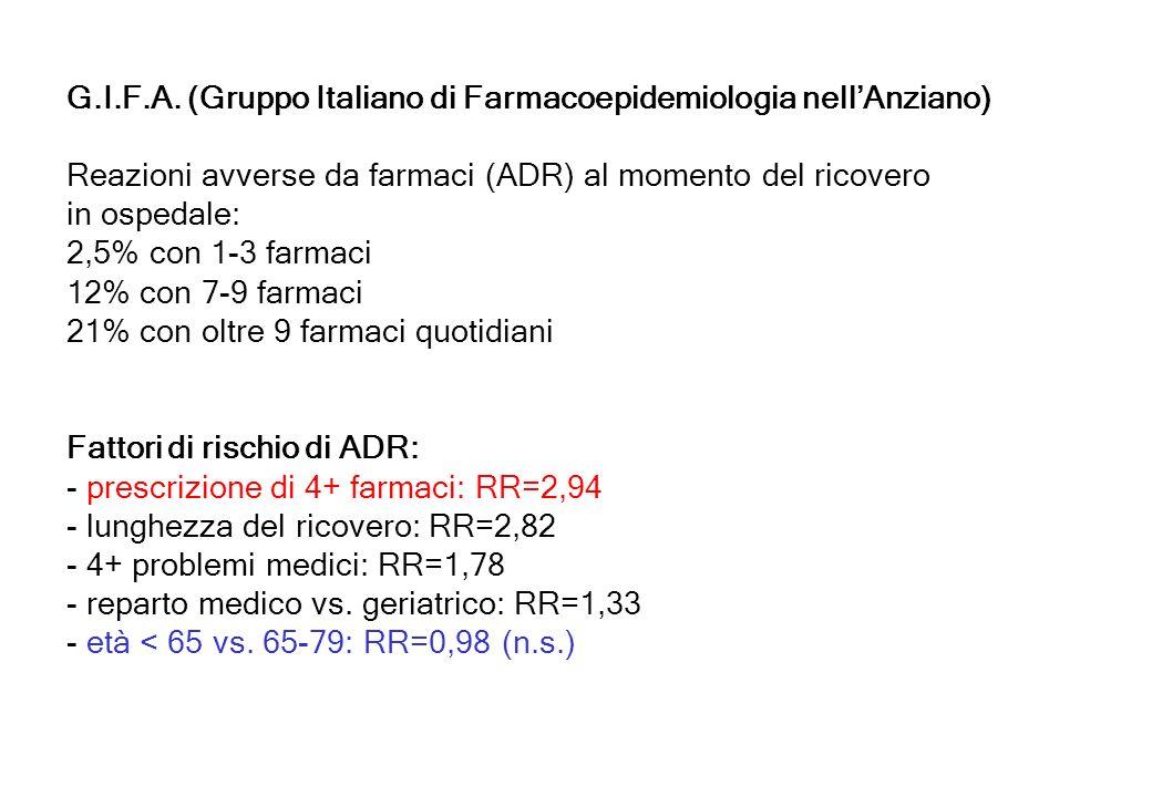G.I.F.A. (Gruppo Italiano di Farmacoepidemiologia nell'Anziano)