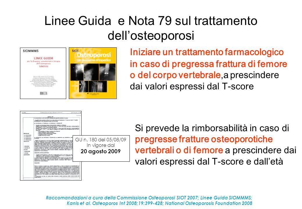 Linee Guida e Nota 79 sul trattamento dell'osteoporosi