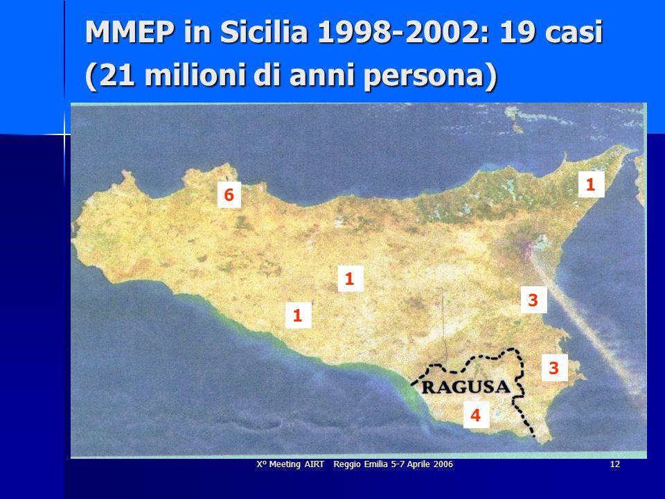 MMEP in Sicilia 1998-2002: 19 casi (21 milioni di anni persona)
