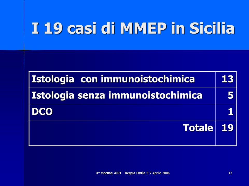 I 19 casi di MMEP in Sicilia