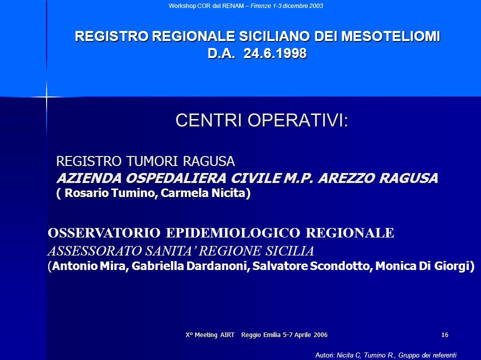 REGISTRO REGIONALE SICILIANO DEI MESOTELIOMI