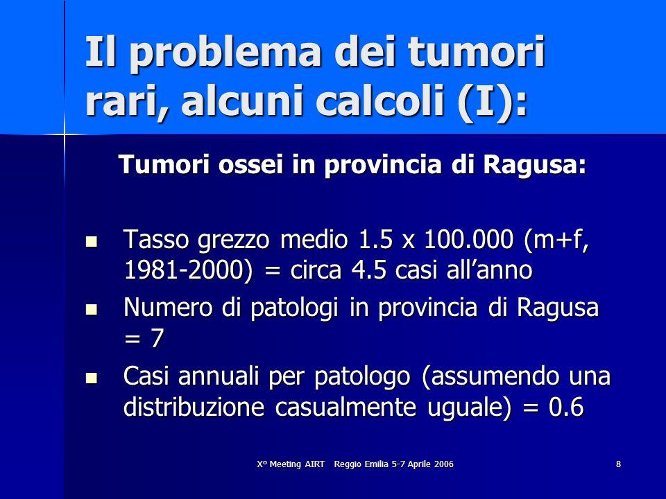 Il problema dei tumori rari, alcuni calcoli (I):