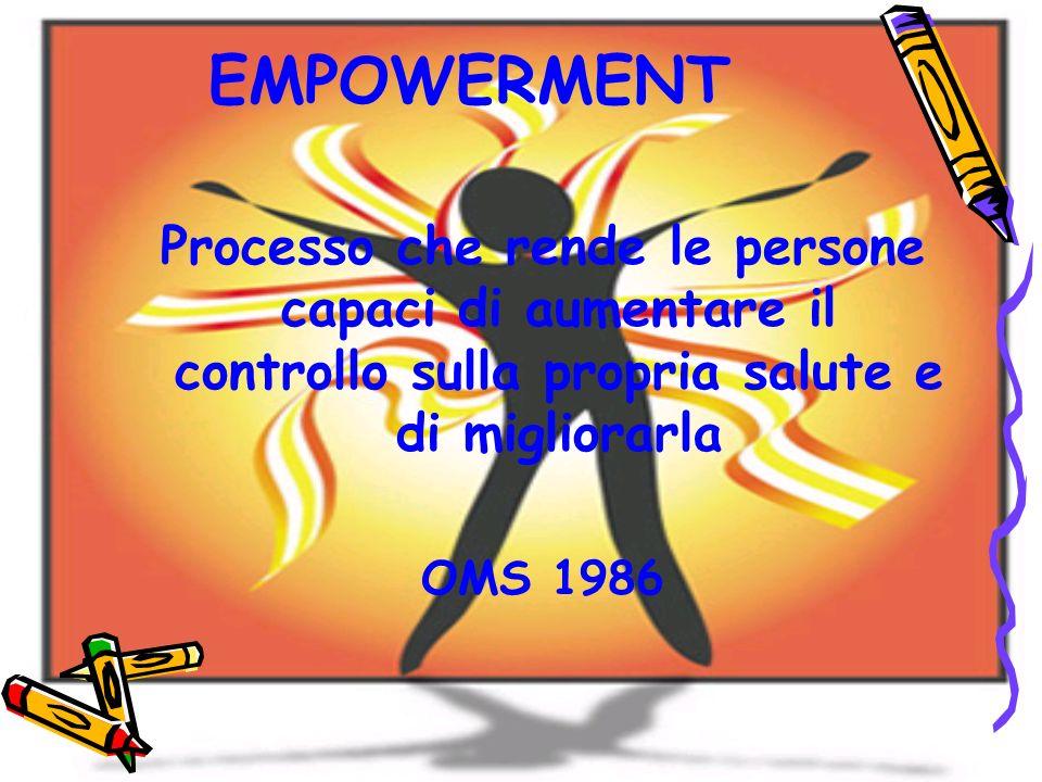 EMPOWERMENT Processo che rende le persone capaci di aumentare il controllo sulla propria salute e di migliorarla.