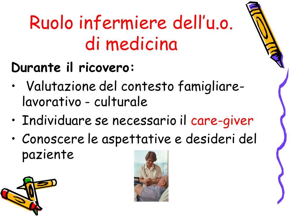 Ruolo infermiere dell'u.o. di medicina