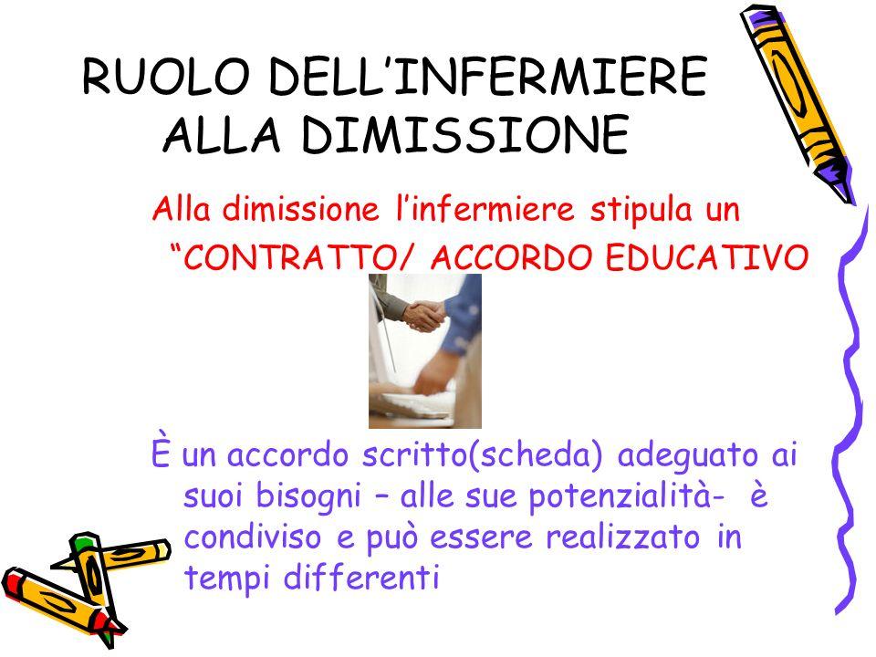 RUOLO DELL'INFERMIERE ALLA DIMISSIONE