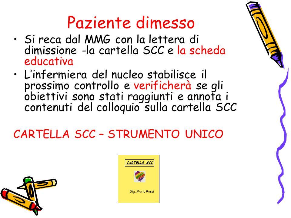 Paziente dimesso Si reca dal MMG con la lettera di dimissione -la cartella SCC e la scheda educativa.