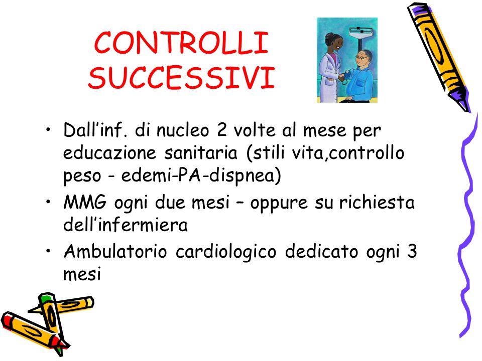 CONTROLLI SUCCESSIVI Dall'inf. di nucleo 2 volte al mese per educazione sanitaria (stili vita,controllo peso - edemi-PA-dispnea)