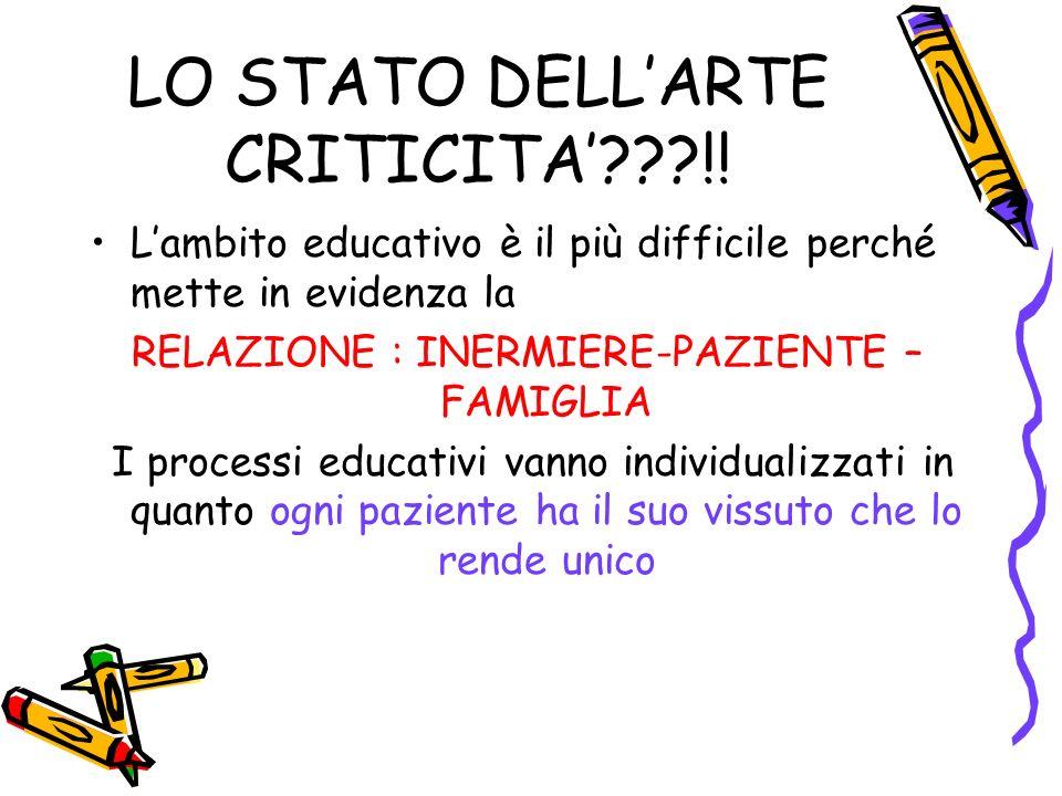 LO STATO DELL'ARTE CRITICITA' !!